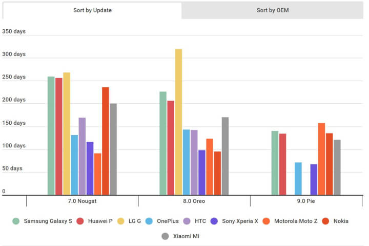 iPhone可以用6年吗?分析告诉你比Android长寿又耐用